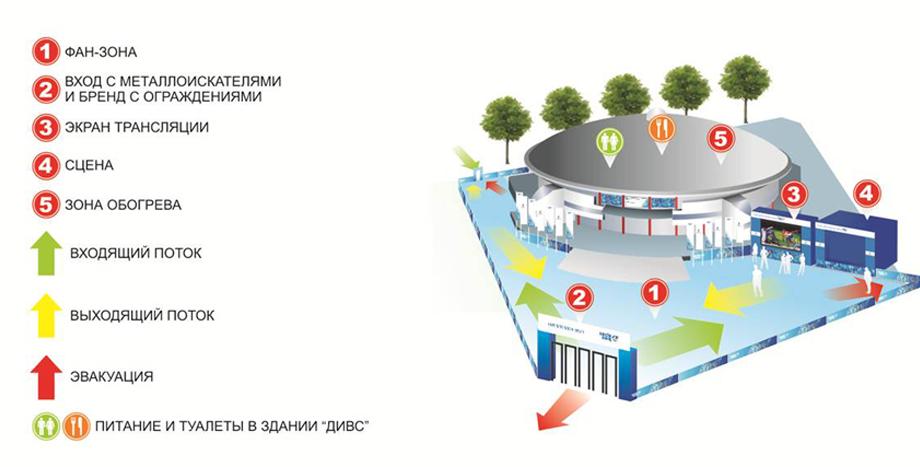 начнутся Олимпийские игры.
